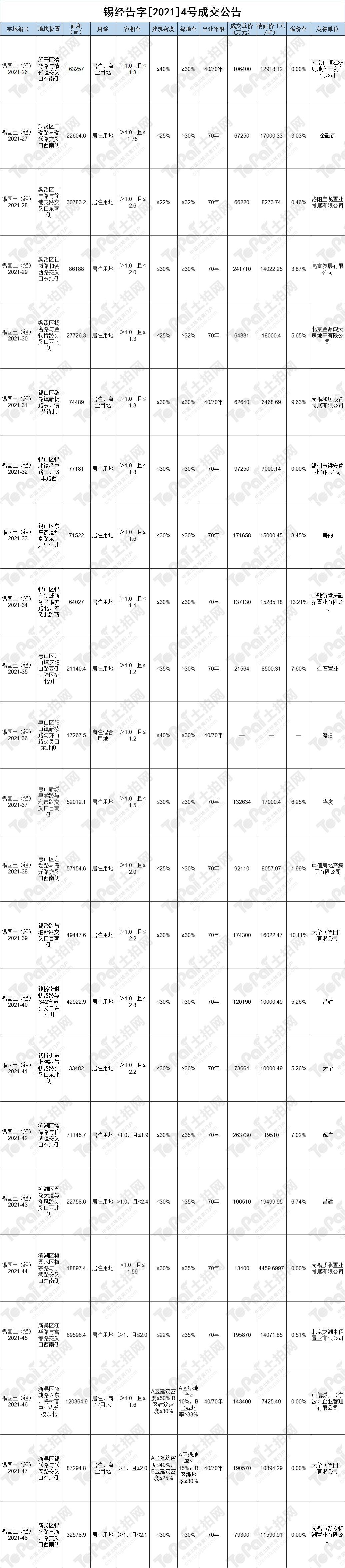 3948df8fff94c6b6d1d404afbb9dab10.jpg