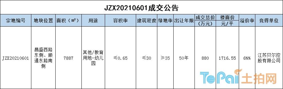 7f0be13c68facaaef415149408a4cdf6.jpg